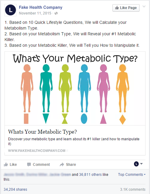 On Facebook, you can take advantage of post text, image text, and description text
